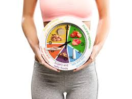 Weight Watchers – inhaltsstoffe – bestellen – Nebenwirkungen
